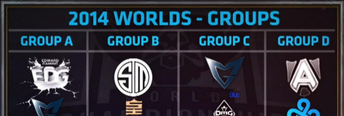 Groups Short